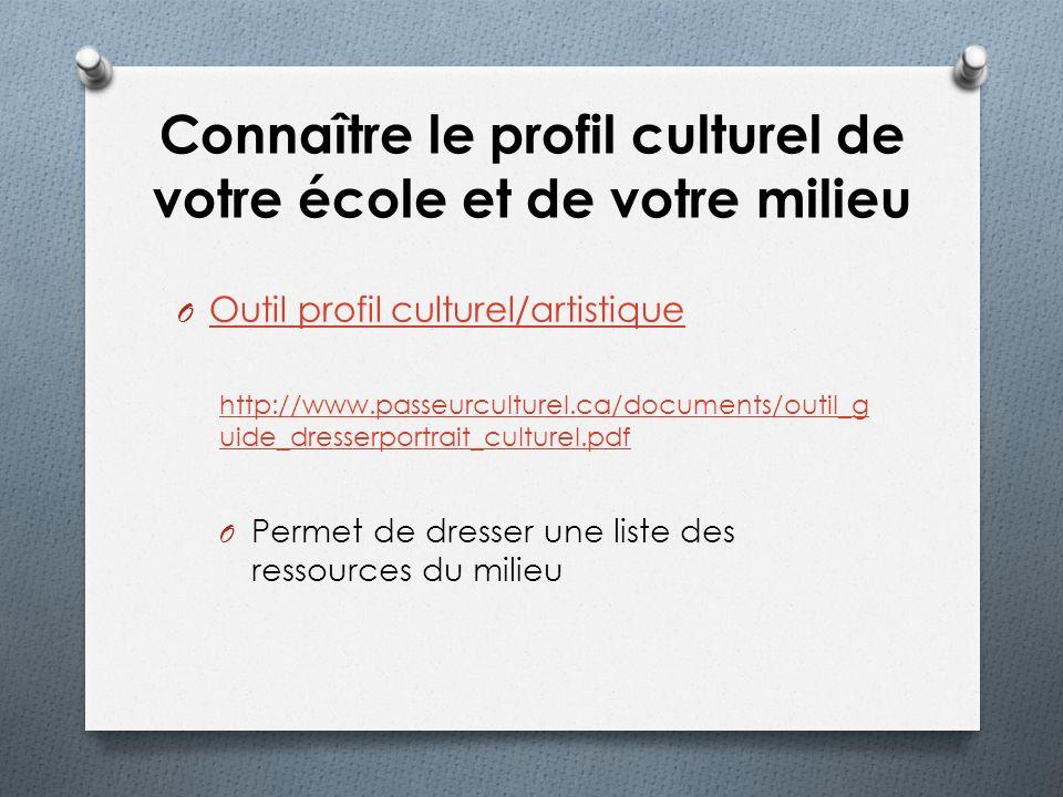 Connaître le profil culturel de votre école et de votre milieu O Outil profil culturel/artistique Outil profil culturel/artistique http://www.passeurc