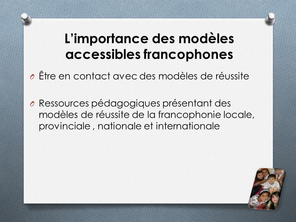 Limportance des modèles accessibles francophones O Être en contact avec des modèles de réussite O Ressources pédagogiques présentant des modèles de ré