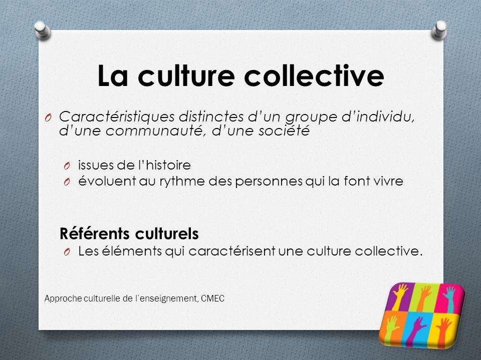 La culture collective O Caractéristiques distinctes dun groupe dindividu, dune communauté, dune société O issues de lhistoire O évoluent au rythme des