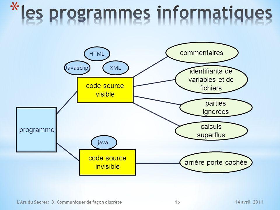 14 avril 2011L'Art du Secret: 3. Communiquer de façon discrète commentaires identifiants de variables et de fichiers parties ignorées arrière-porte ca
