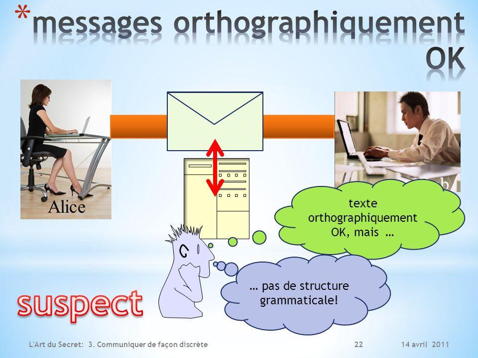 14 avril 2011L'Art du Secret: 3. Communiquer de façon discrète 22 Alice Bob texte orthographiquement OK, mais … … pas de structure grammaticale!