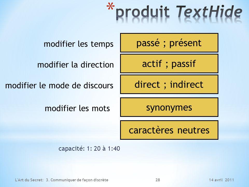14 avril 2011L'Art du Secret: 3. Communiquer de façon discrète passé ; présent direct ; indirect synonymes caractères neutres capacité: 1: 20 à 1:40 m