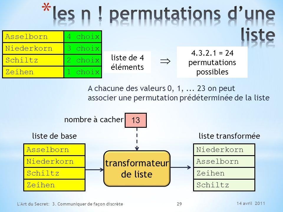 14 avril 2011 L'Art du Secret: 3. Communiquer de façon discrète Niederkorn Schiltz Zeihen 4 choix 3 choix 2 choix liste de 4 éléments 4.3.2.1 = 24 per
