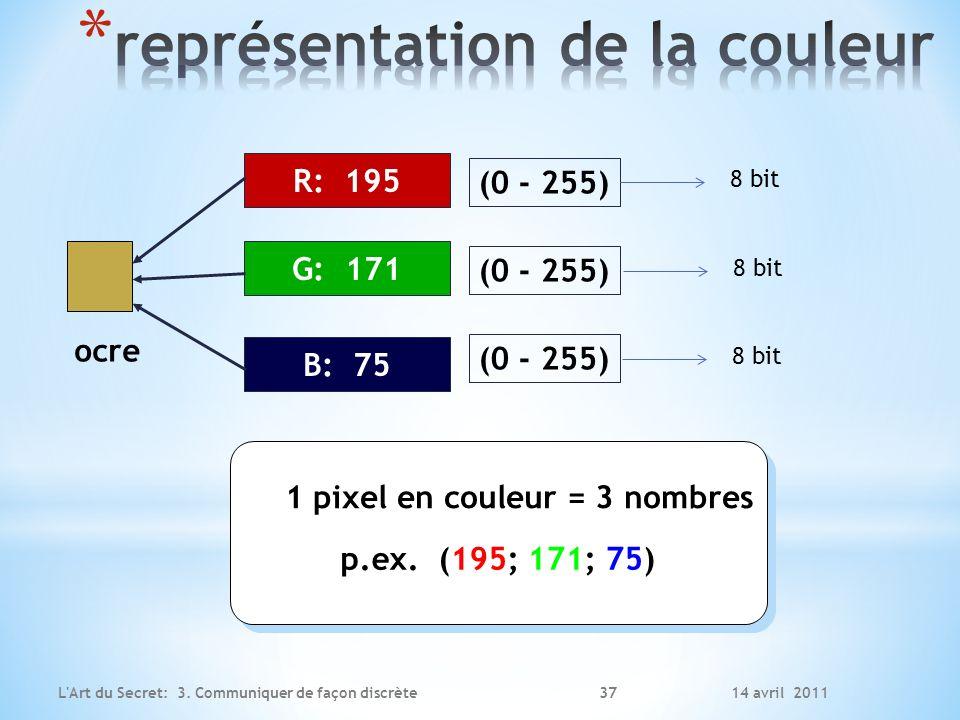 14 avril 2011L'Art du Secret: 3. Communiquer de façon discrète ocre 1 pixel en couleur = 3 nombres p.ex. (195; 171; 75) R: 195 (0 - 255) G: 171 (0 - 2