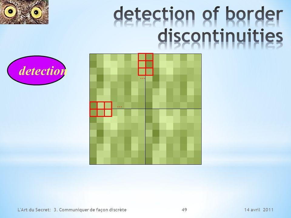 14 avril 2011L'Art du Secret: 3. Communiquer de façon discrète detection... 49