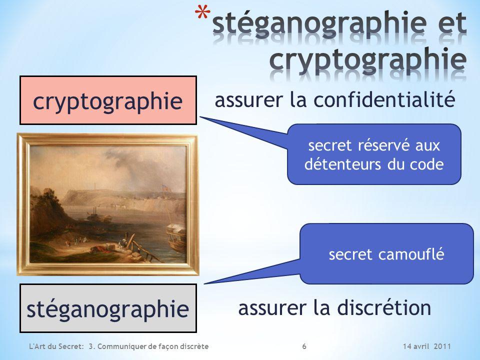 14 avril 2011L'Art du Secret: 3. Communiquer de façon discrète cryptographie assurer la confidentialité assurer la discrétion 6 secret réservé aux dét