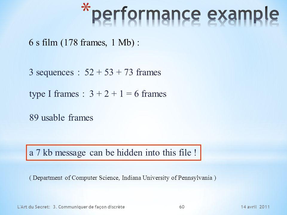 14 avril 2011L'Art du Secret: 3. Communiquer de façon discrète 6 s film (178 frames, 1 Mb) : 3 sequences : 52 + 53 + 73 frames type I frames : 3 + 2 +