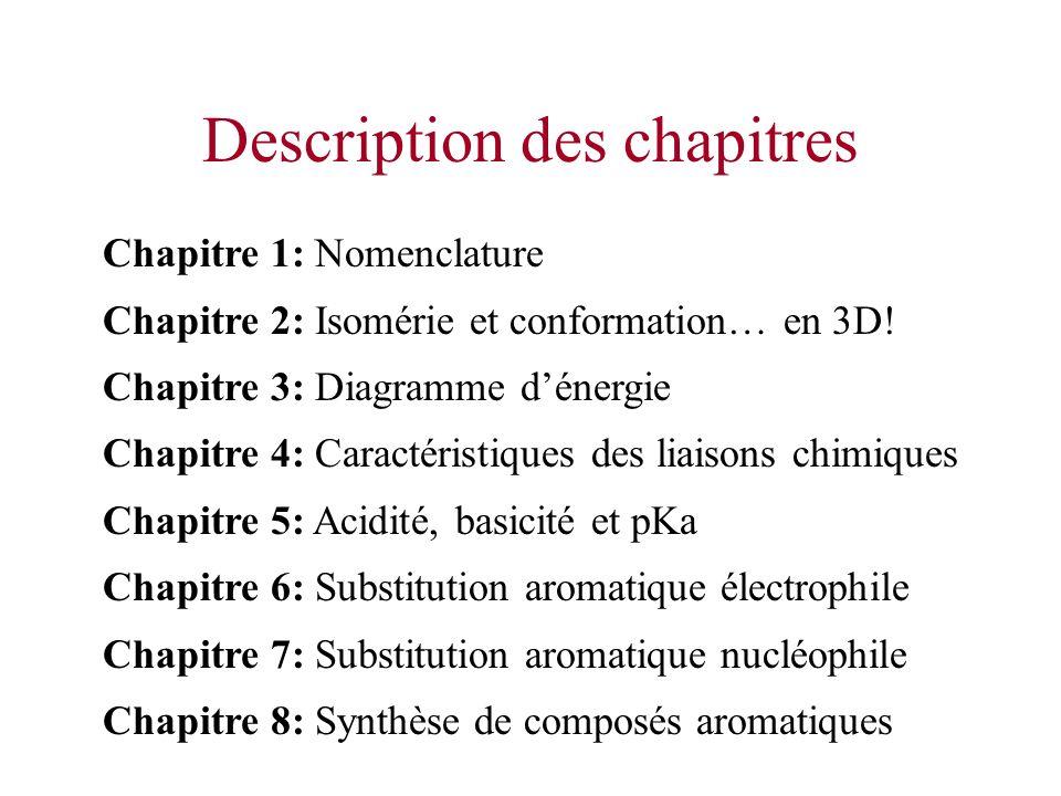 Chapitre 1: Nomenclature Chapitre 2: Isomérie et conformation… en 3D! Chapitre 3: Diagramme dénergie Chapitre 4: Caractéristiques des liaisons chimiqu