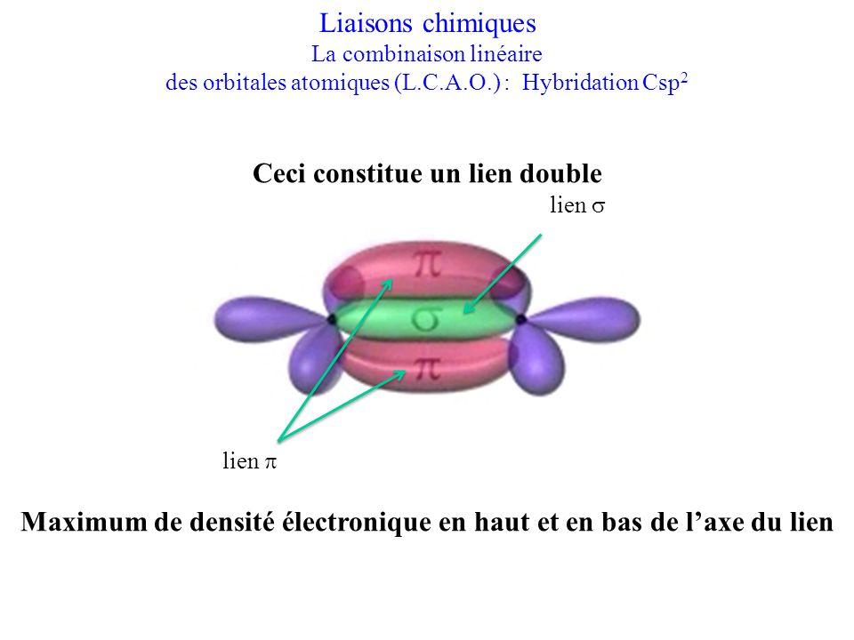 Maximum de densité électronique en haut et en bas de laxe du lien Liaisons chimiques La combinaison linéaire des orbitales atomiques (L.C.A.O.) : Hybr