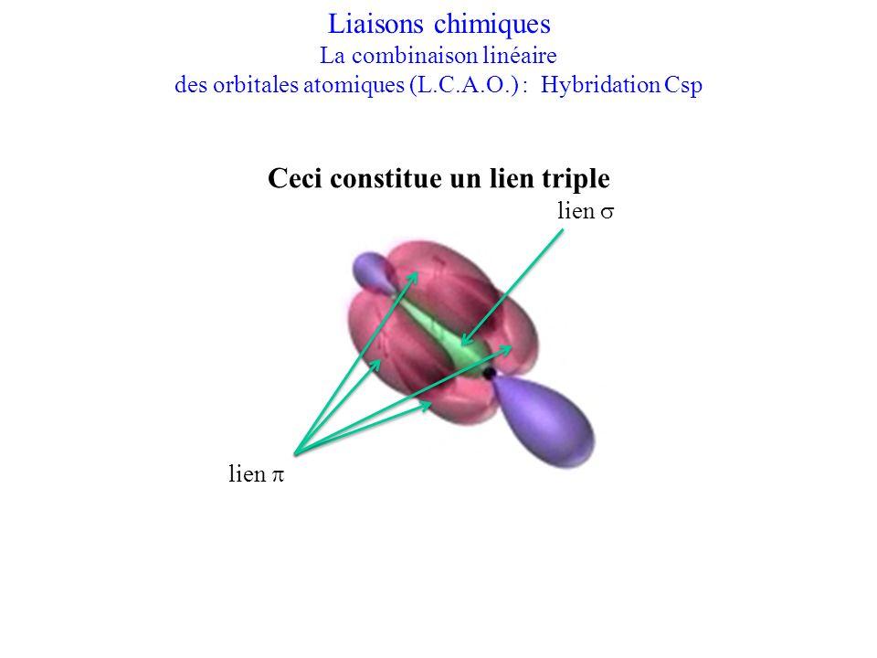 Ceci constitue un lien triple Liaisons chimiques La combinaison linéaire des orbitales atomiques (L.C.A.O.) : Hybridation Csp lien