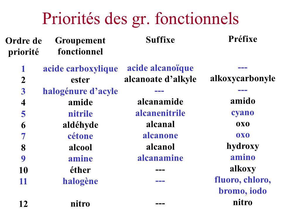 Priorités des gr. fonctionnels Ordre de priorité 1 2 3 4 5 6 7 8 9 10 11 12 Groupement fonctionnel acide carboxylique ester halogénure dacyle amide ni