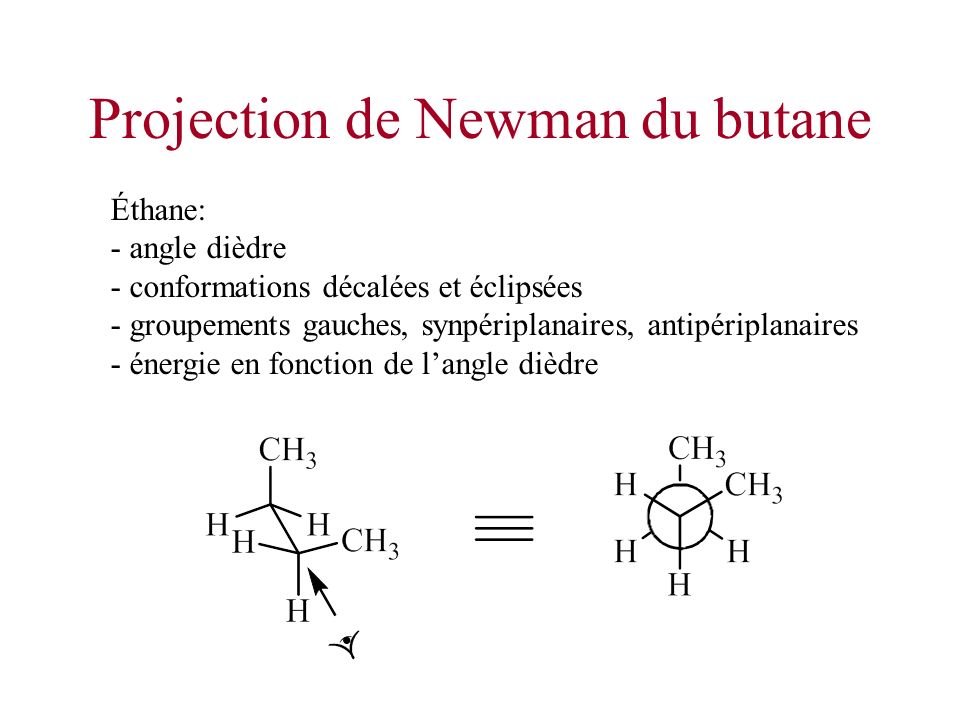 Projection de Newman du butane Éthane: - angle dièdre - conformations décalées et éclipsées - groupements gauches, synpériplanaires, antipériplanaires