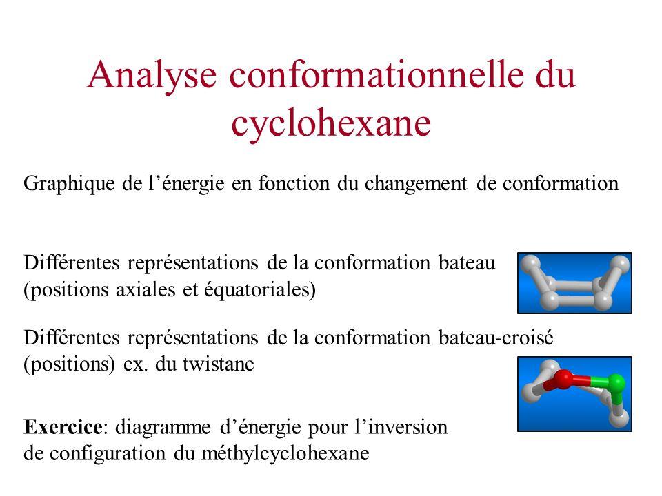 Analyse conformationnelle du cyclohexane Graphique de lénergie en fonction du changement de conformation Différentes représentations de la conformatio