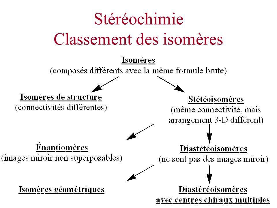 Stéréochimie Classement des isomères