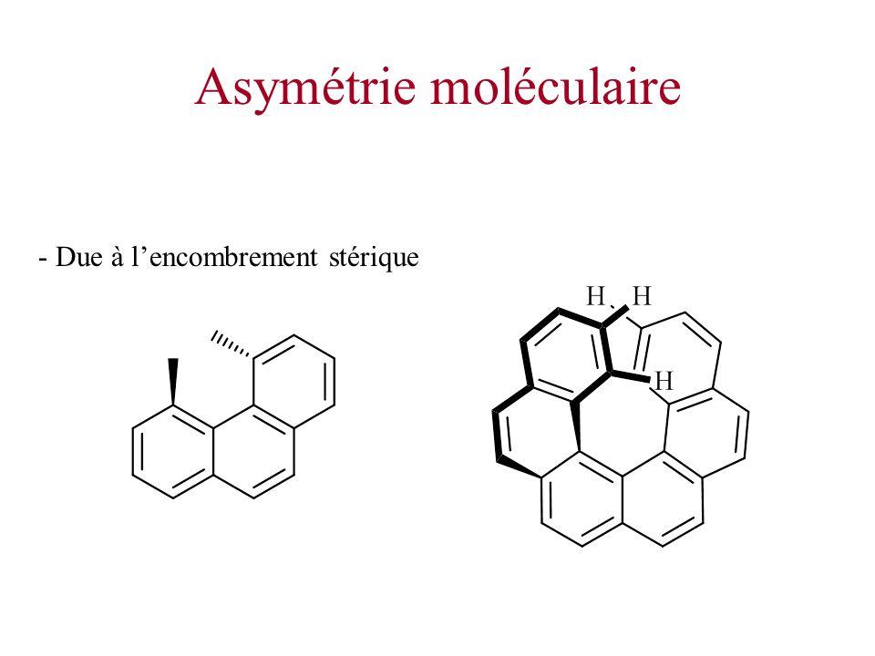 Asymétrie moléculaire - Due à lencombrement stérique