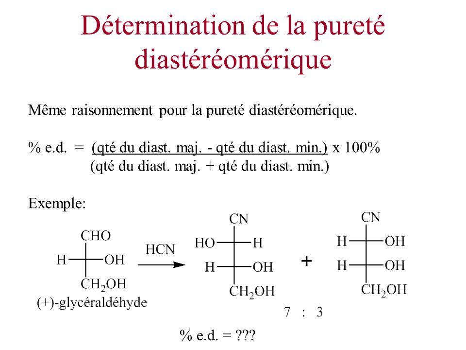 Détermination de la pureté diastéréomérique Même raisonnement pour la pureté diastéréomérique. % e.d. = (qté du diast. maj. - qté du diast. min.) x 10