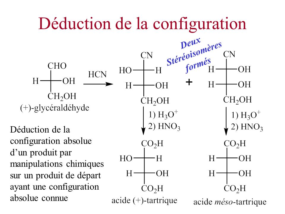 Déduction de la configuration Déduction de la configuration absolue dun produit par manipulations chimiques sur un produit de départ ayant une configu