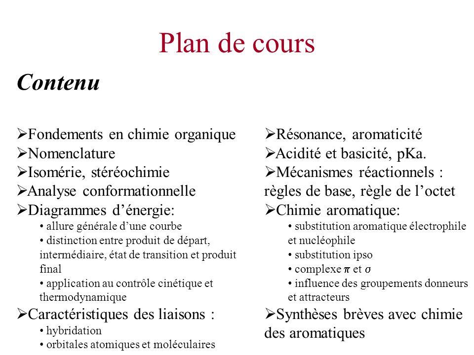 Contenu Fondements en chimie organique Nomenclature Isomérie, stéréochimie Analyse conformationnelle Diagrammes dénergie: allure générale dune courbe