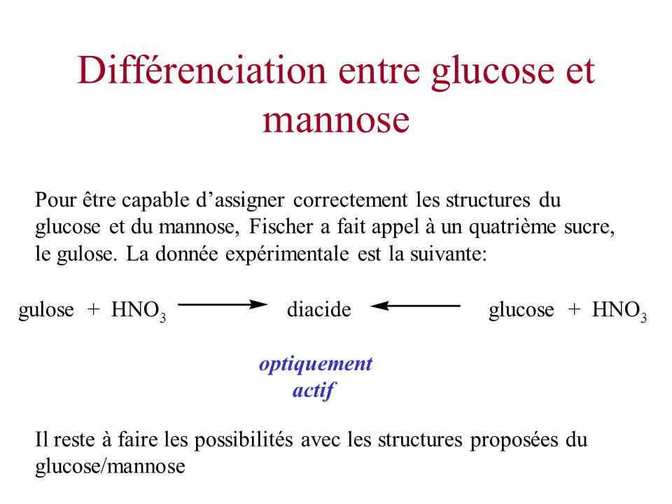 Différenciation entre glucose et mannose Pour être capable dassigner correctement les structures du glucose et du mannose, Fischer a fait appel à un q