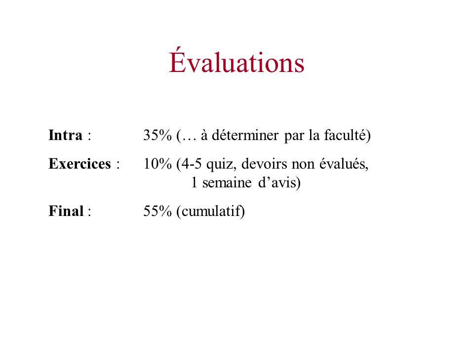 Intra :35% (… à déterminer par la faculté) Exercices :10% (4-5 quiz, devoirs non évalués, 1 semaine davis) Final :55% (cumulatif) Évaluations