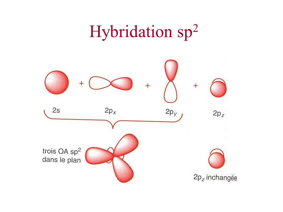 Hybridation sp 2