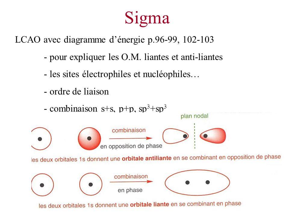 Sigma LCAO avec diagramme dénergie p.96-99, 102-103 - pour expliquer les O.M. liantes et anti-liantes - les sites électrophiles et nucléophiles… - ord