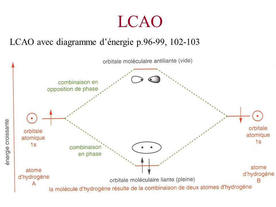 LCAO LCAO avec diagramme dénergie p.96-99, 102-103