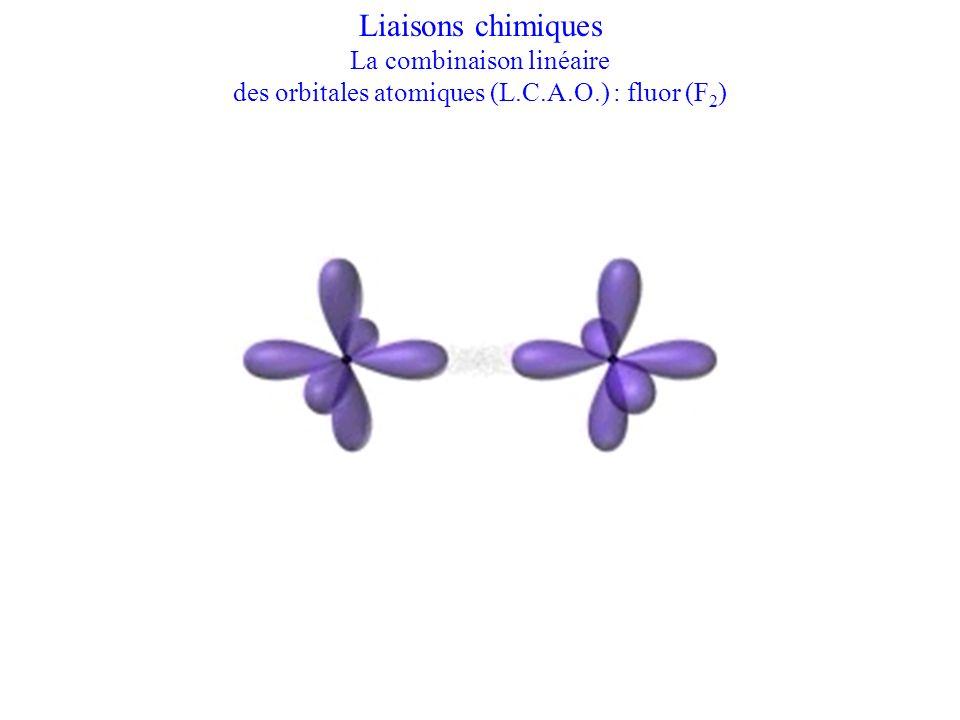 Liaisons chimiques La combinaison linéaire des orbitales atomiques (L.C.A.O.) : fluor (F 2 )