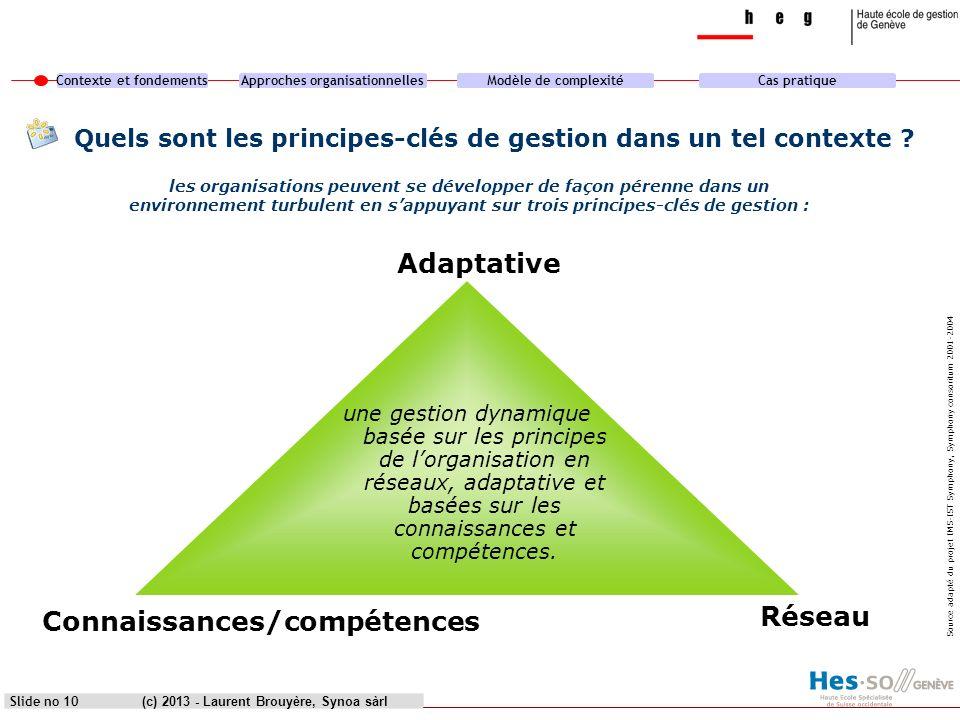 Contexte et fondementsApproches organisationnellesModèle de complexitéCas pratique (c) 2013 - Laurent Brouyère, Synoa sàrlSlide no 10 Quels sont les p