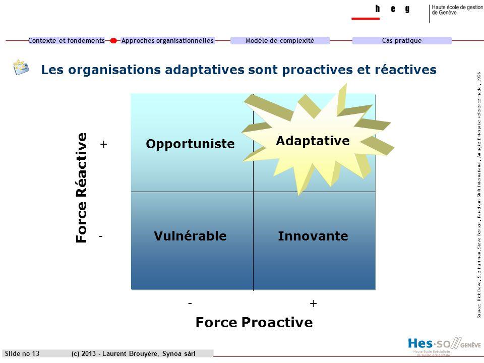 Contexte et fondementsApproches organisationnellesModèle de complexitéCas pratique (c) 2013 - Laurent Brouyère, Synoa sàrlSlide no 13 Les organisation