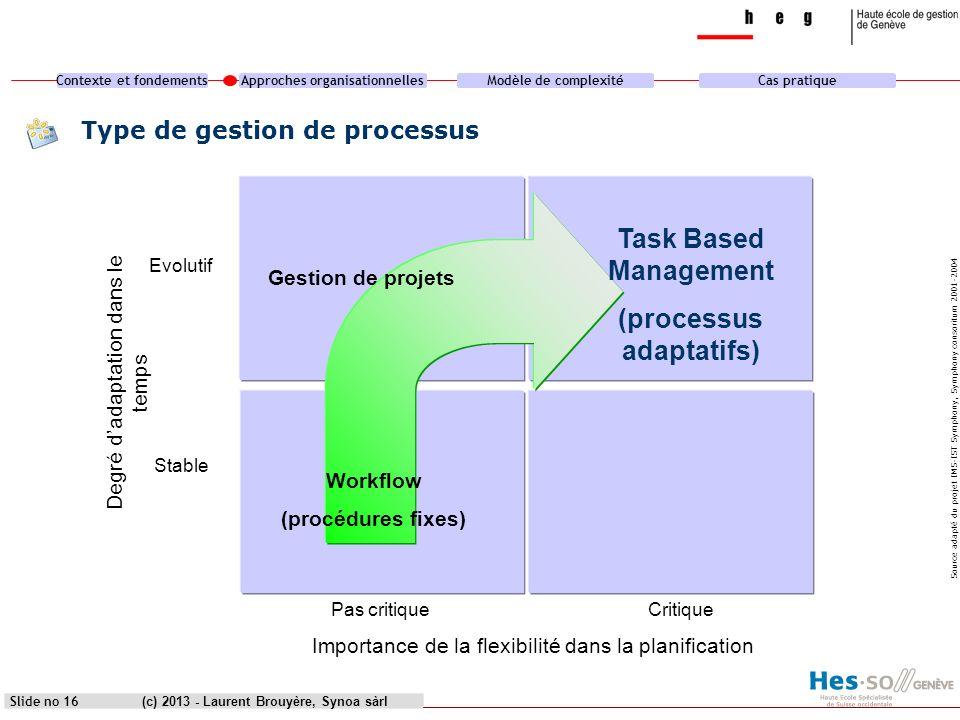 Contexte et fondementsApproches organisationnellesModèle de complexitéCas pratique (c) 2013 - Laurent Brouyère, Synoa sàrlSlide no 16 Type de gestion