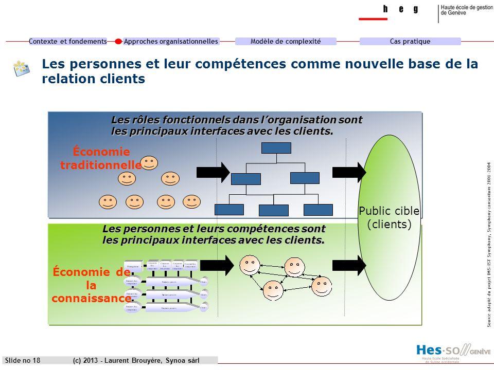 Contexte et fondementsApproches organisationnellesModèle de complexitéCas pratique (c) 2013 - Laurent Brouyère, Synoa sàrlSlide no 18 Public cible (cl