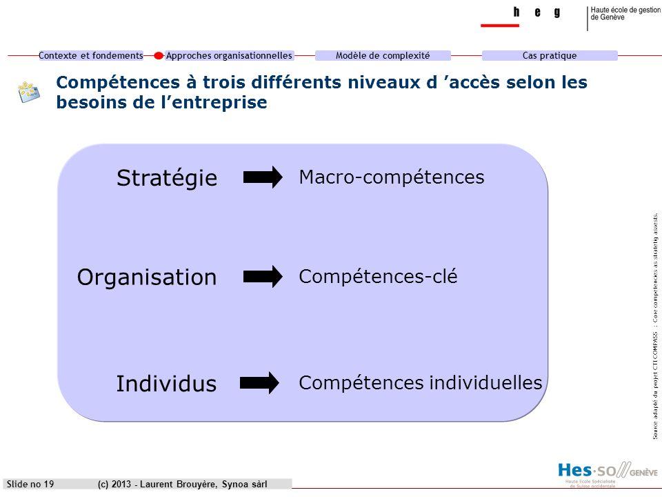 Contexte et fondementsApproches organisationnellesModèle de complexitéCas pratique (c) 2013 - Laurent Brouyère, Synoa sàrlSlide no 19 Compétences à tr