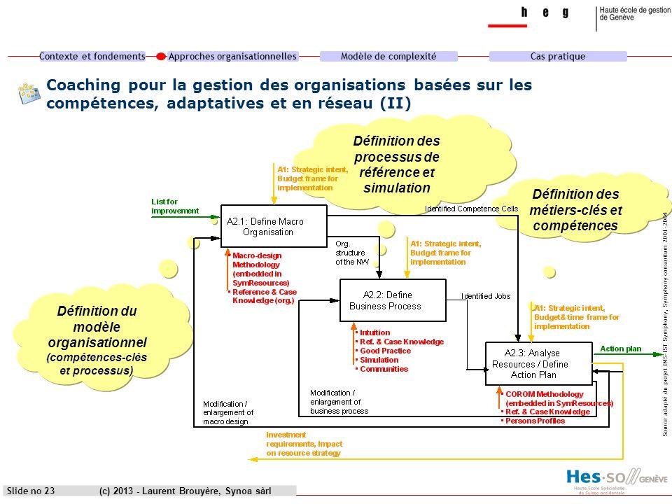 Contexte et fondementsApproches organisationnellesModèle de complexitéCas pratique (c) 2013 - Laurent Brouyère, Synoa sàrlSlide no 23 Définition du mo
