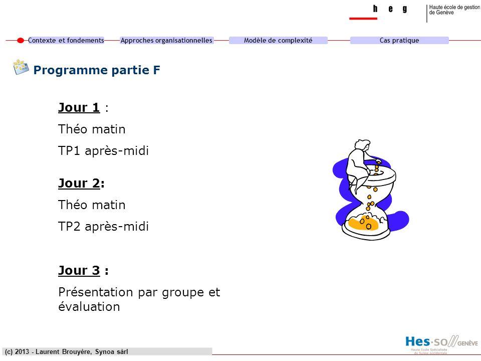 Contexte et fondementsApproches organisationnellesModèle de complexitéCas pratique (c) 2013 - Laurent Brouyère, Synoa sàrl Programme partie F Jour 1 :