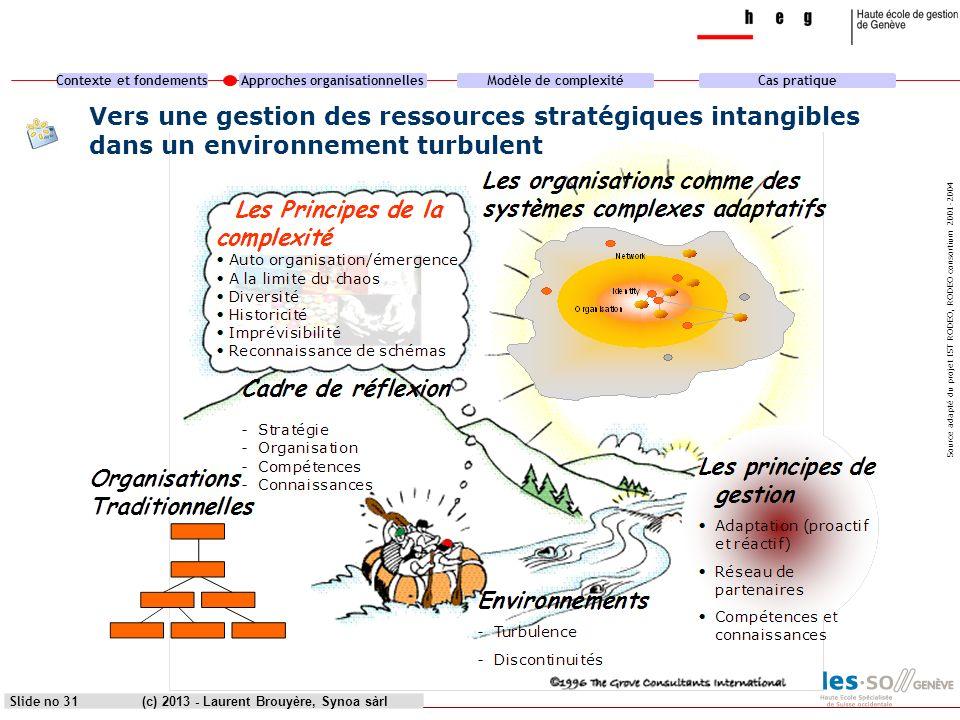 Contexte et fondementsApproches organisationnellesModèle de complexitéCas pratique (c) 2013 - Laurent Brouyère, Synoa sàrlSlide no 31 Source adapté du
