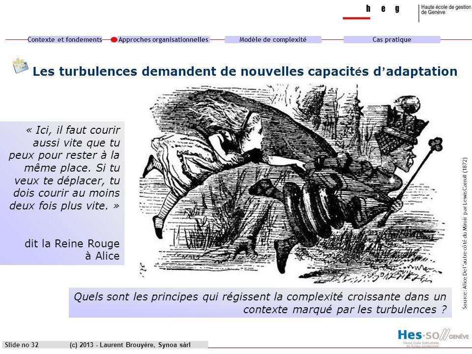 Contexte et fondementsApproches organisationnellesModèle de complexitéCas pratique (c) 2013 - Laurent Brouyère, Synoa sàrlSlide no 32 Les turbulences