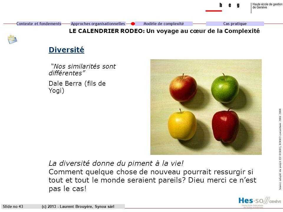 Contexte et fondementsApproches organisationnellesModèle de complexitéCas pratique (c) 2013 - Laurent Brouyère, Synoa sàrlSlide no 43 LE CALENDRIER RO