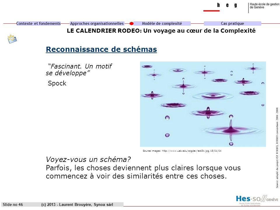 Contexte et fondementsApproches organisationnellesModèle de complexitéCas pratique (c) 2013 - Laurent Brouyère, Synoa sàrlSlide no 46 LE CALENDRIER RO