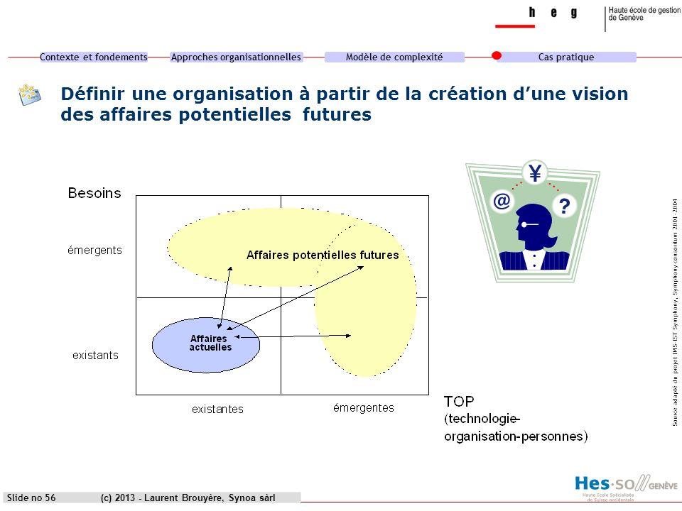 Contexte et fondementsApproches organisationnellesModèle de complexitéCas pratique (c) 2013 - Laurent Brouyère, Synoa sàrl Définir une organisation à
