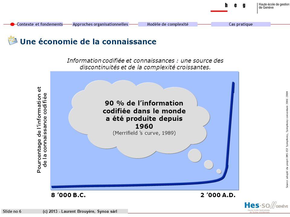 Contexte et fondementsApproches organisationnellesModèle de complexitéCas pratique (c) 2013 - Laurent Brouyère, Synoa sàrlSlide no 6 Une économie de l