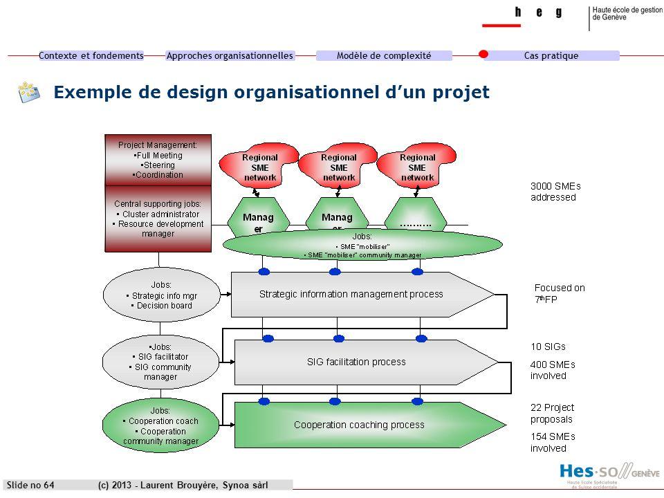 Contexte et fondementsApproches organisationnellesModèle de complexitéCas pratique (c) 2013 - Laurent Brouyère, Synoa sàrl Exemple de design organisat