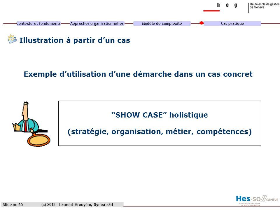 Contexte et fondementsApproches organisationnellesModèle de complexitéCas pratique (c) 2013 - Laurent Brouyère, Synoa sàrlSlide no 65 Illustration à p