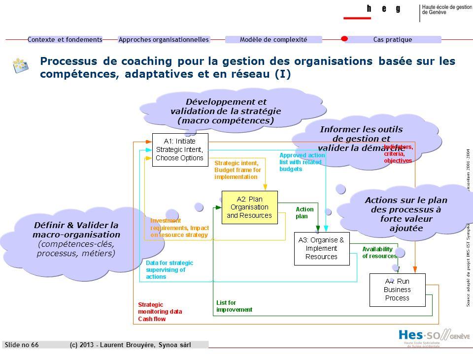 Contexte et fondementsApproches organisationnellesModèle de complexitéCas pratique (c) 2013 - Laurent Brouyère, Synoa sàrlSlide no 66 Processus de coa