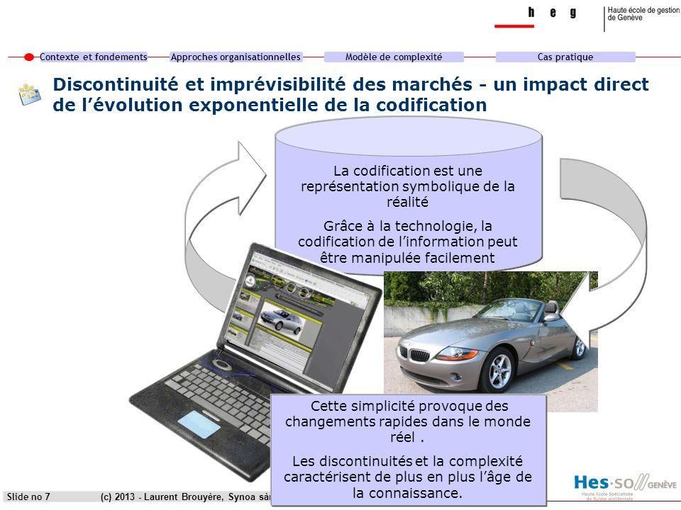 Contexte et fondementsApproches organisationnellesModèle de complexitéCas pratique (c) 2013 - Laurent Brouyère, Synoa sàrlSlide no 7 La codification e
