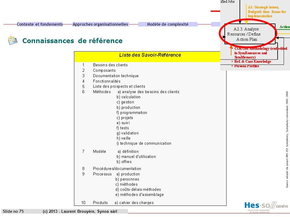 Contexte et fondementsApproches organisationnellesModèle de complexitéCas pratique (c) 2013 - Laurent Brouyère, Synoa sàrlSlide no 75 Connaissances de