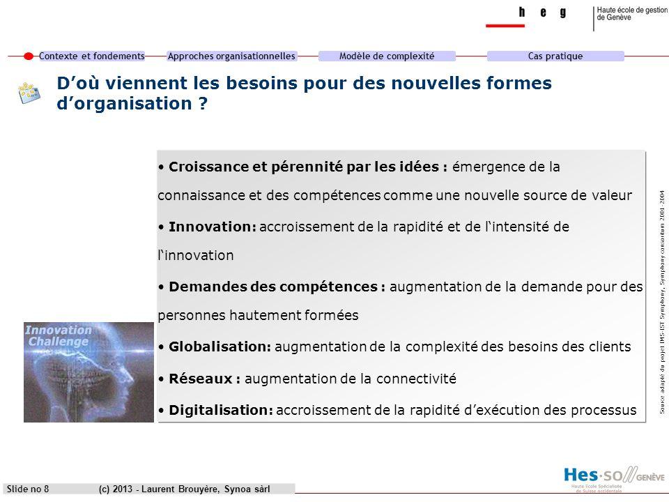 Contexte et fondementsApproches organisationnellesModèle de complexitéCas pratique (c) 2013 - Laurent Brouyère, Synoa sàrlSlide no 8 Doù viennent les