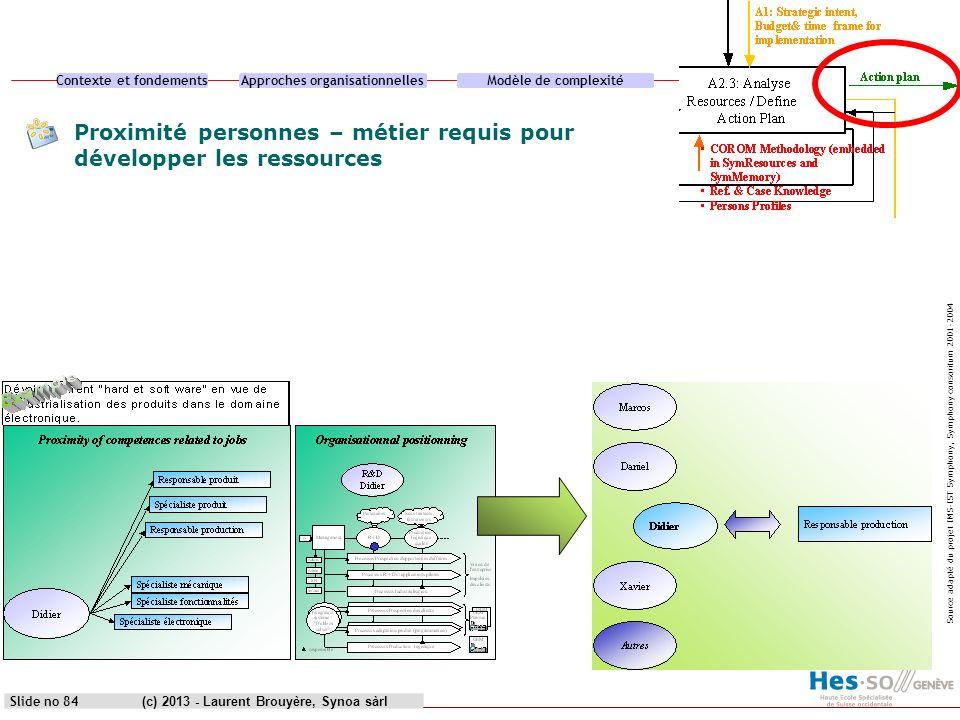 Contexte et fondementsApproches organisationnellesModèle de complexitéCas pratique (c) 2013 - Laurent Brouyère, Synoa sàrlSlide no 84 Proximité person