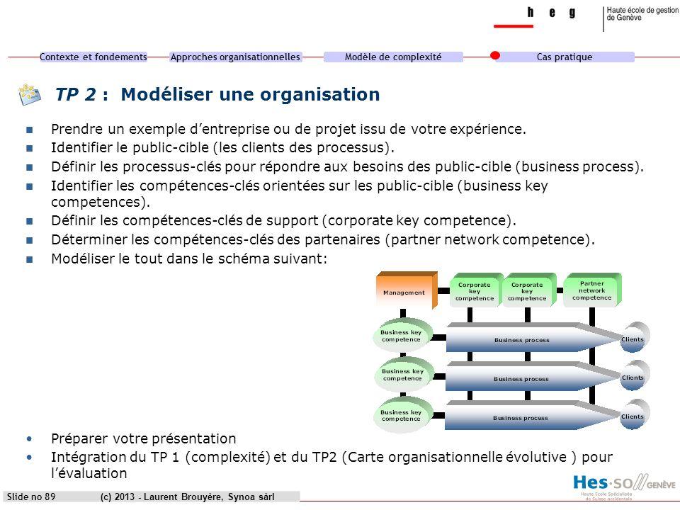 Contexte et fondementsApproches organisationnellesModèle de complexitéCas pratique (c) 2013 - Laurent Brouyère, Synoa sàrl TP 2 : Modéliser une organi