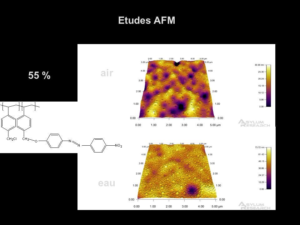 Etudes AFM 55 % air eau